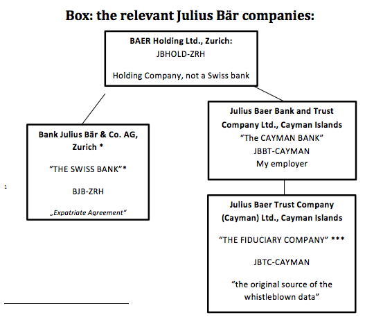 julius-baer-companiesh