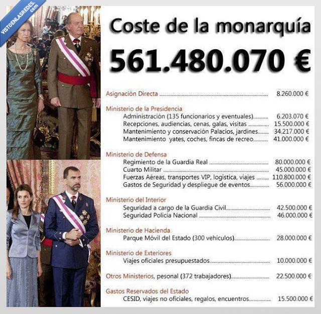 cdda4-vef_347950_fotos_cuanto_cuesta_la_monarquia.png
